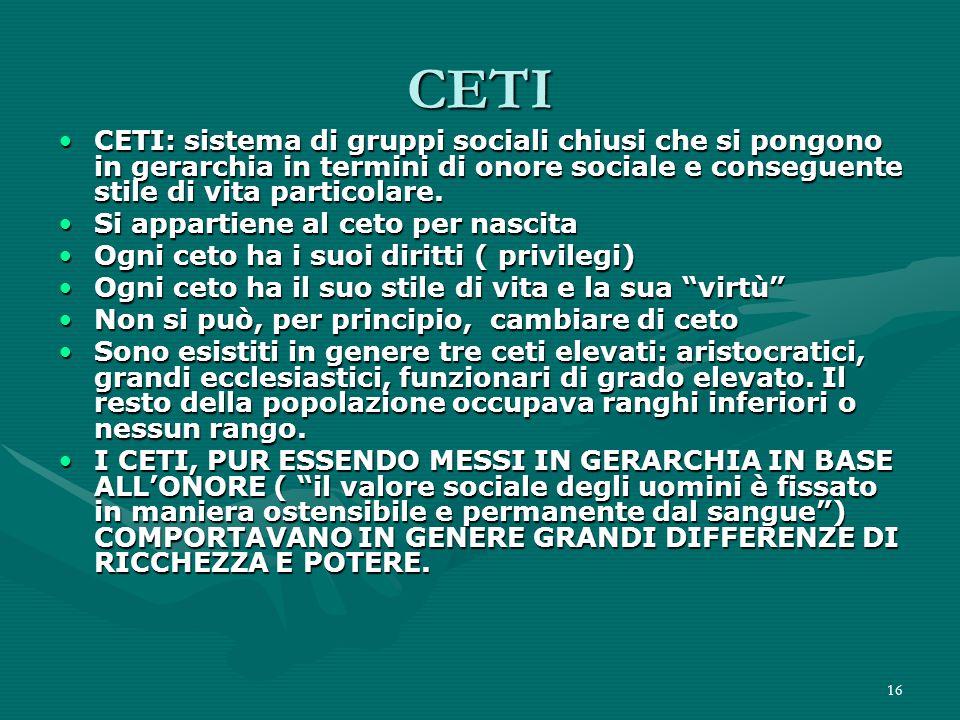 16 CETI CETI: sistema di gruppi sociali chiusi che si pongono in gerarchia in termini di onore sociale e conseguente stile di vita particolare.CETI: sistema di gruppi sociali chiusi che si pongono in gerarchia in termini di onore sociale e conseguente stile di vita particolare.