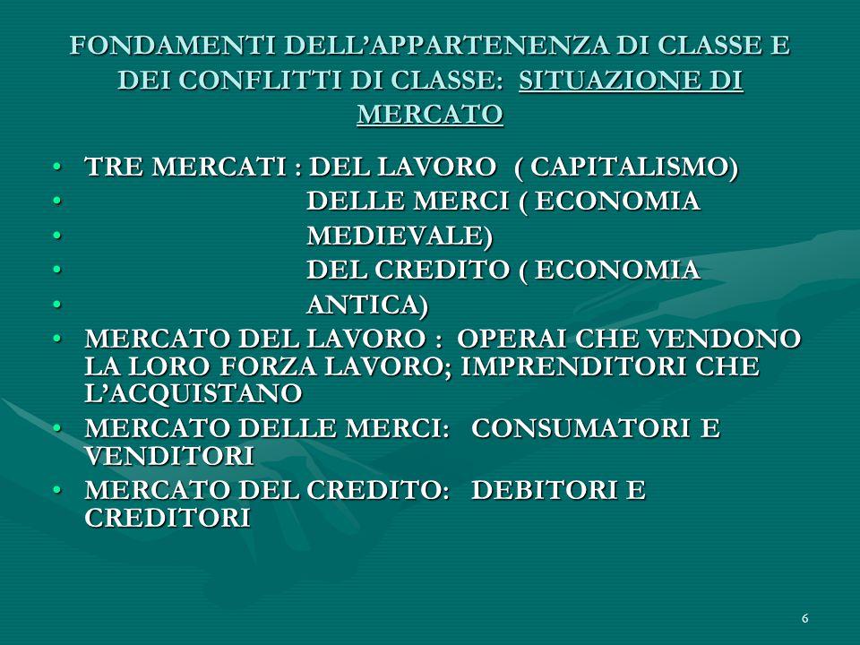 6 FONDAMENTI DELL'APPARTENENZA DI CLASSE E DEI CONFLITTI DI CLASSE: SITUAZIONE DI MERCATO TRE MERCATI : DEL LAVORO ( CAPITALISMO)TRE MERCATI : DEL LAVORO ( CAPITALISMO) DELLE MERCI ( ECONOMIA DELLE MERCI ( ECONOMIA MEDIEVALE) MEDIEVALE) DEL CREDITO ( ECONOMIA DEL CREDITO ( ECONOMIA ANTICA) ANTICA) MERCATO DEL LAVORO : OPERAI CHE VENDONO LA LORO FORZA LAVORO; IMPRENDITORI CHE L'ACQUISTANOMERCATO DEL LAVORO : OPERAI CHE VENDONO LA LORO FORZA LAVORO; IMPRENDITORI CHE L'ACQUISTANO MERCATO DELLE MERCI: CONSUMATORI E VENDITORIMERCATO DELLE MERCI: CONSUMATORI E VENDITORI MERCATO DEL CREDITO: DEBITORI E CREDITORIMERCATO DEL CREDITO: DEBITORI E CREDITORI