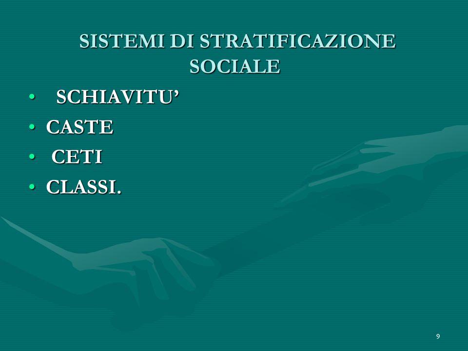 9 SISTEMI DI STRATIFICAZIONE SOCIALE SISTEMI DI STRATIFICAZIONE SOCIALE SCHIAVITU' SCHIAVITU' CASTECASTE CETI CETI CLASSI.CLASSI.
