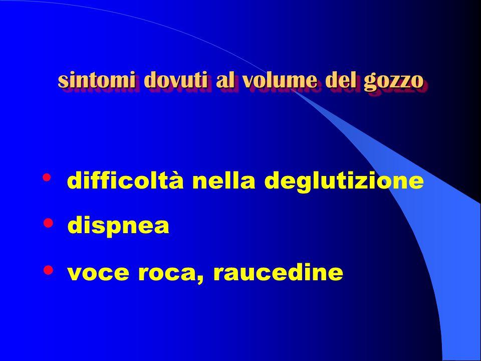 sintomi dovuti al volume del gozzo difficoltà nella deglutizione dispnea voce roca, raucedine