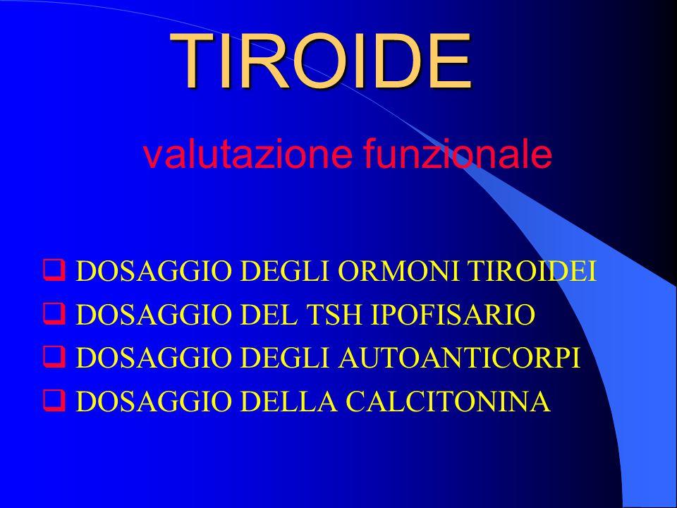 TIROIDE  DOSAGGIO DEGLI ORMONI TIROIDEI  DOSAGGIO DEL TSH IPOFISARIO  DOSAGGIO DEGLI AUTOANTICORPI  DOSAGGIO DELLA CALCITONINA valutazione funzionale
