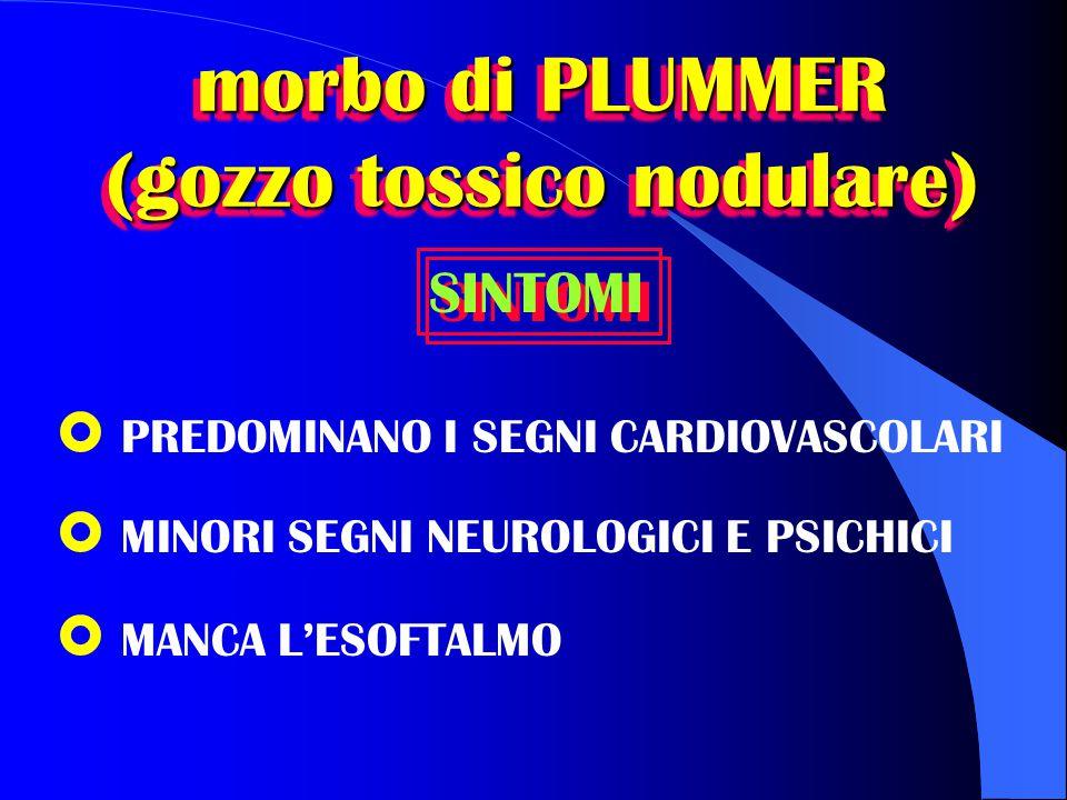 morbo di PLUMMER (gozzo tossico nodulare) SINTOMI  PREDOMINANO I SEGNI CARDIOVASCOLARI  MINORI SEGNI NEUROLOGICI E PSICHICI  MANCA L'ESOFTALMO