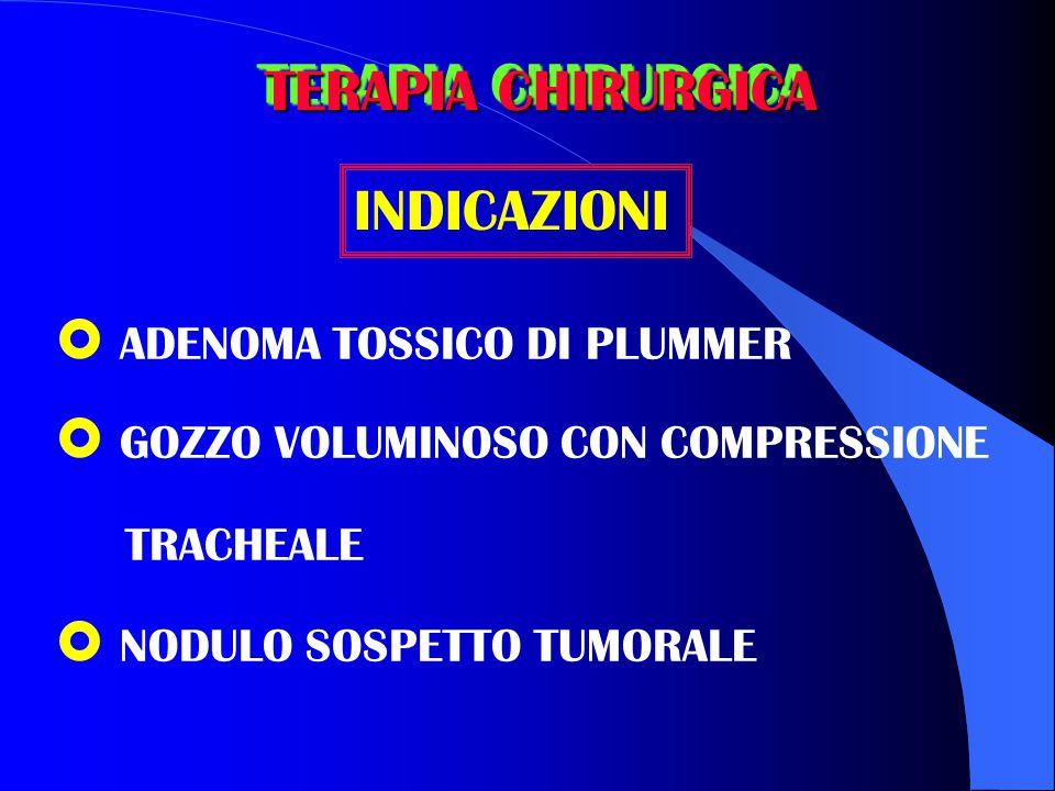 TERAPIA CHIRURGICA INDICAZIONI  ADENOMA TOSSICO DI PLUMMER  GOZZO VOLUMINOSO CON COMPRESSIONE TRACHEALE  NODULO SOSPETTO TUMORALE