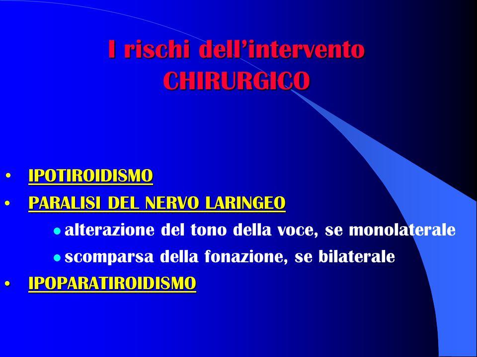 IPOTIROIDISMO PARALISI DEL NERVO LARINGEO l alterazione del tono della voce, se monolaterale l scomparsa della fonazione, se bilaterale IPOPARATIROIDISMO IPOPARATIROIDISMO I rischi dell'intervento CHIRURGICO