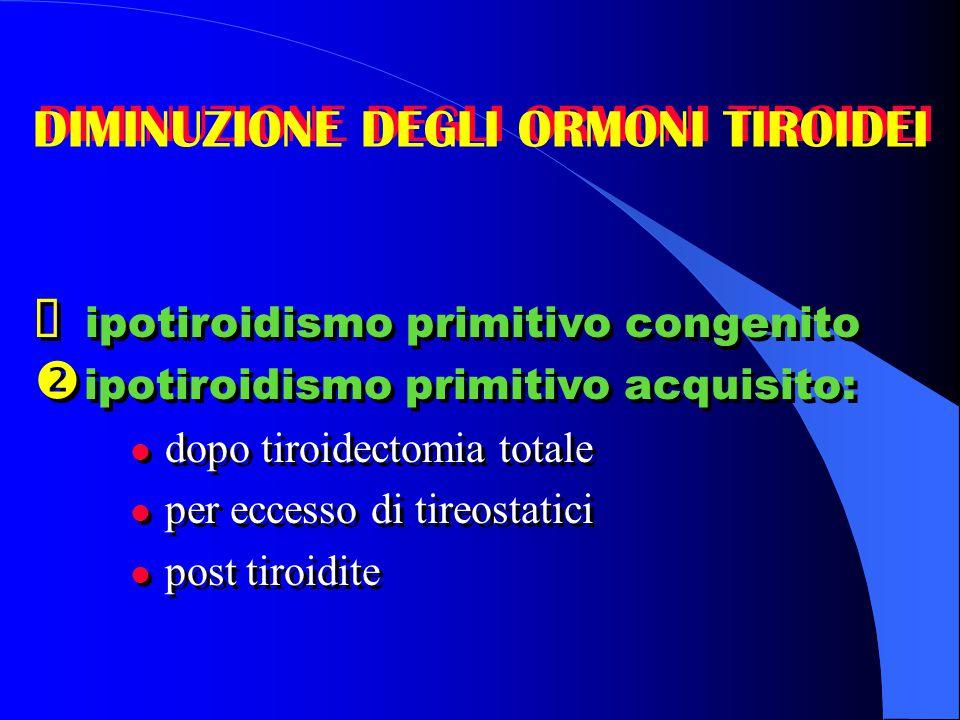 DIMINUZIONE DEGLI ORMONI TIROIDEI  ipotiroidismo primitivo congenito  ipotiroidismo primitivo acquisito: l dopo tiroidectomia totale l per eccesso di tireostatici post tiroidite  ipotiroidismo primitivo congenito  ipotiroidismo primitivo acquisito: l dopo tiroidectomia totale l per eccesso di tireostatici post tiroidite