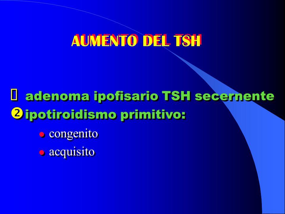 AUMENTO DEL TSH  adenoma ipofisario TSH secernente  ipotiroidismo primitivo: l congenito acquisito  adenoma ipofisario TSH secernente  ipotiroidis