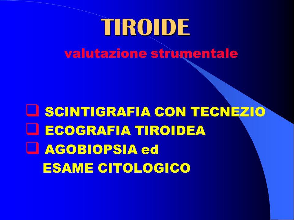 TIROIDE valutazione strumentale  SCINTIGRAFIA CON TECNEZIO  ECOGRAFIA TIROIDEA  AGOBIOPSIA ed ESAME CITOLOGICO