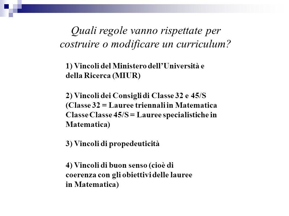 Novità importante Da quest'anno le domande di variazione per i piani di studio (= curricula) vanno presentate entro il 15 ottobre.