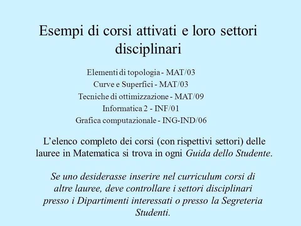 Cosa si trova nella scheda ministeriale sotto la voce: Matematica e Applicazioni- Indirizzo Matematica TipologiaN.creditiSettori Disciplinari Attività di Base Formazione Fisica6FIS/01 Formazione Informatica6INF/01 Formazione Matematica24MAT/03, MAT/05 Attività Caratterizzanti Formazione Algeb.-Geom.6MAT/02, MAT/03 Formazione analitica27MAT/05, MAT/06 Etc.