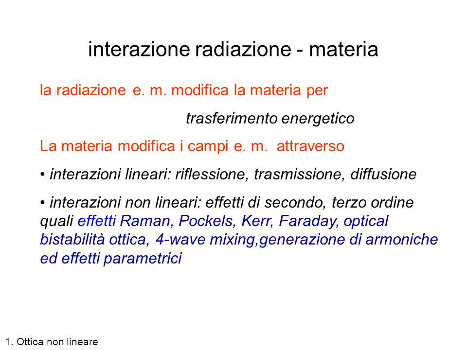 interazione radiazione - materia la radiazione e. m. modifica la materia per trasferimento energetico La materia modifica i campi e. m. attraverso int