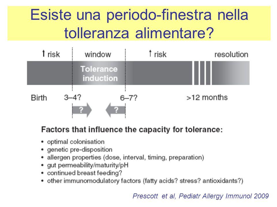 Esiste una periodo-finestra nella tolleranza alimentare? Prescott et al, Pediatr Allergy Immunol 2009