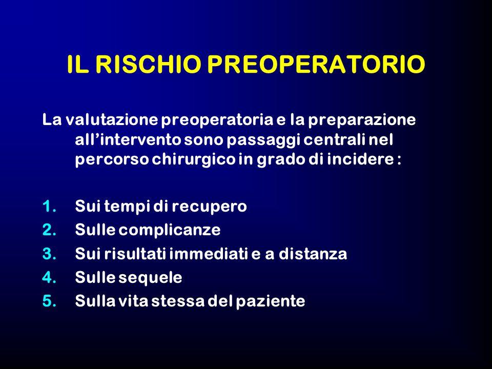 Nel preoperatorio, quale organizzazione pratica mettere in atto per ridurre il rischio infettivo.