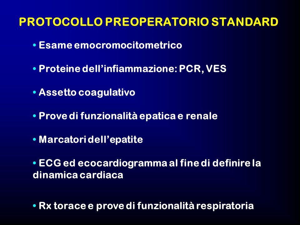 Screening e strategie preventive delle infezioni batteriche Staffilococco: 20% della popol.