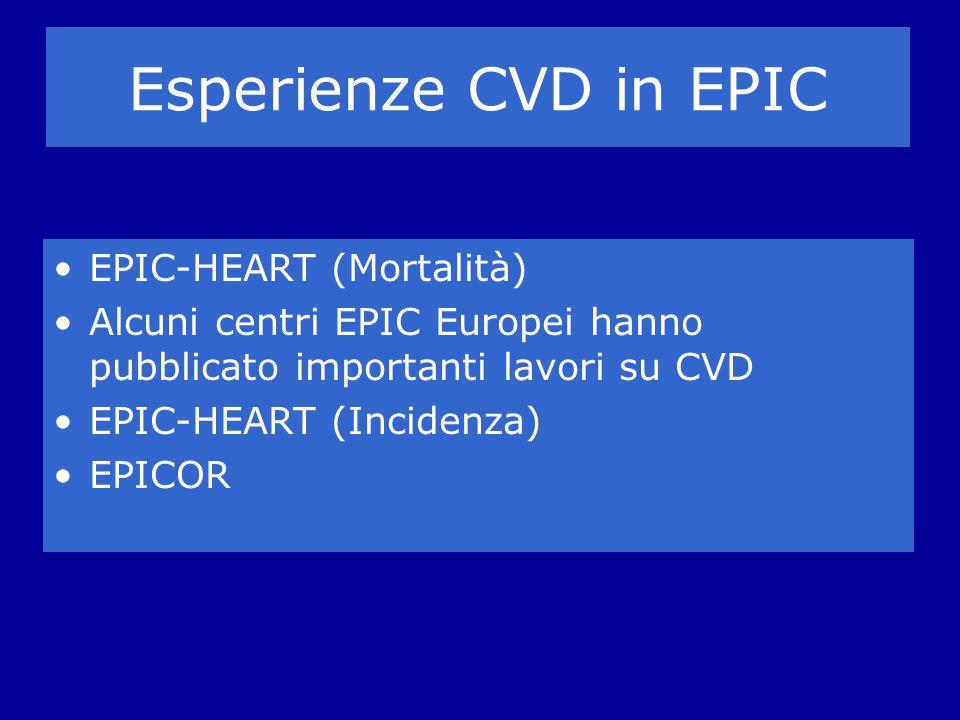 Esperienze CVD in EPIC EPIC-HEART (Mortalità) Alcuni centri EPIC Europei hanno pubblicato importanti lavori su CVD EPIC-HEART (Incidenza) EPICOR