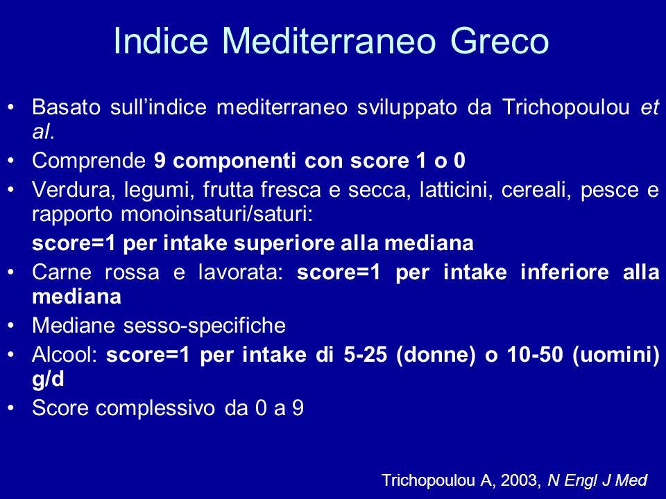 Indice Mediterraneo Greco Basato sull'indice mediterraneo sviluppato da Trichopoulou et al.