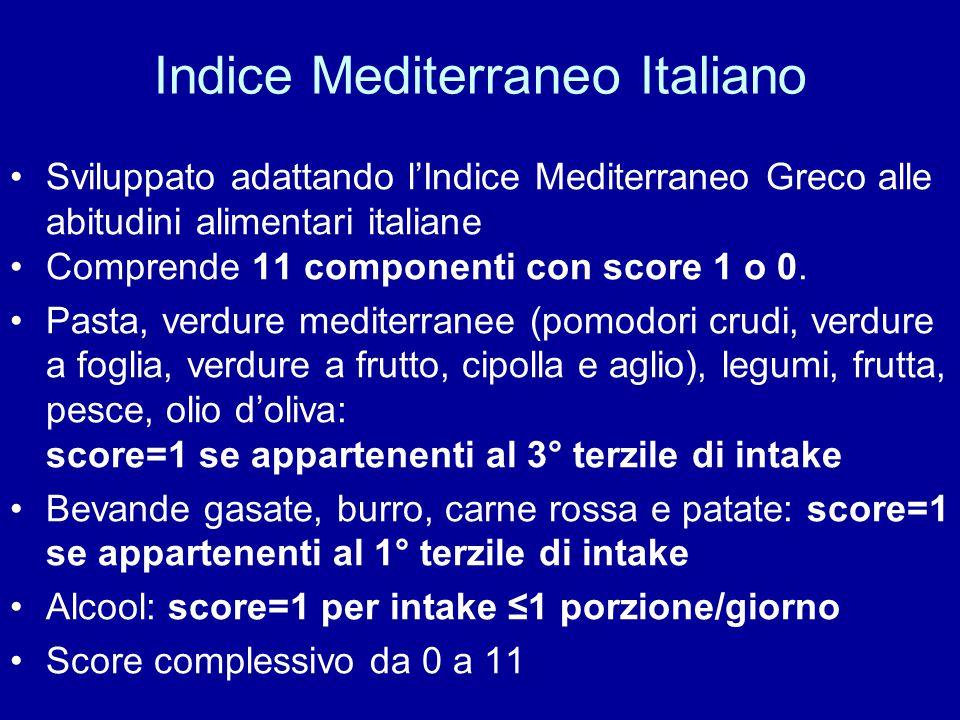 Indice Mediterraneo Italiano Sviluppato adattando l'Indice Mediterraneo Greco alle abitudini alimentari italiane Comprende 11 componenti con score 1 o 0.