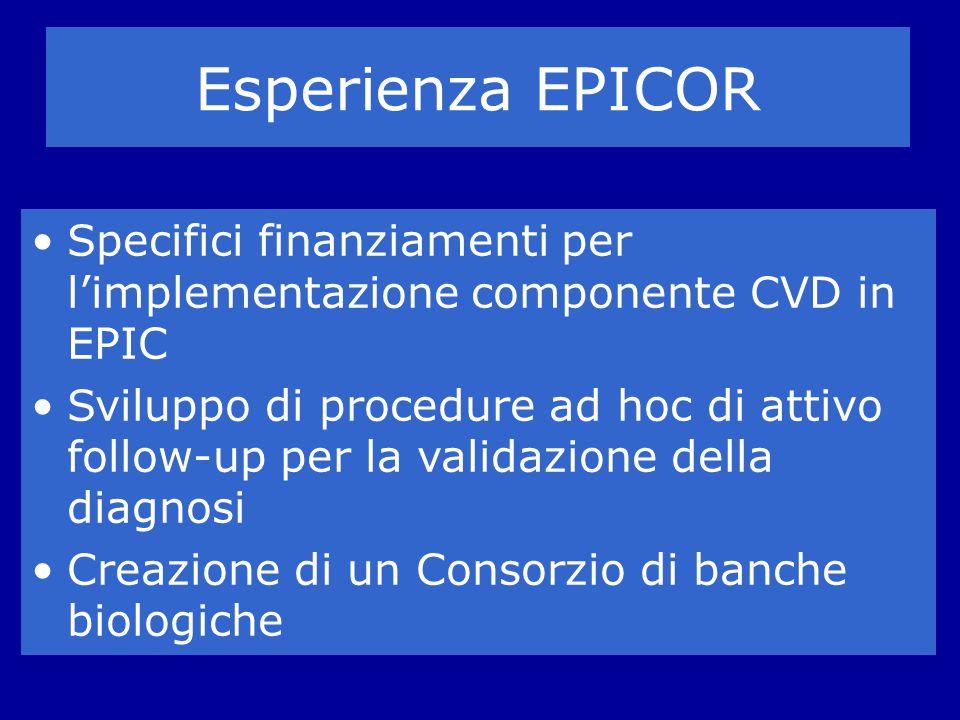 Esperienza EPICOR Specifici finanziamenti per l'implementazione componente CVD in EPIC Sviluppo di procedure ad hoc di attivo follow-up per la validazione della diagnosi Creazione di un Consorzio di banche biologiche