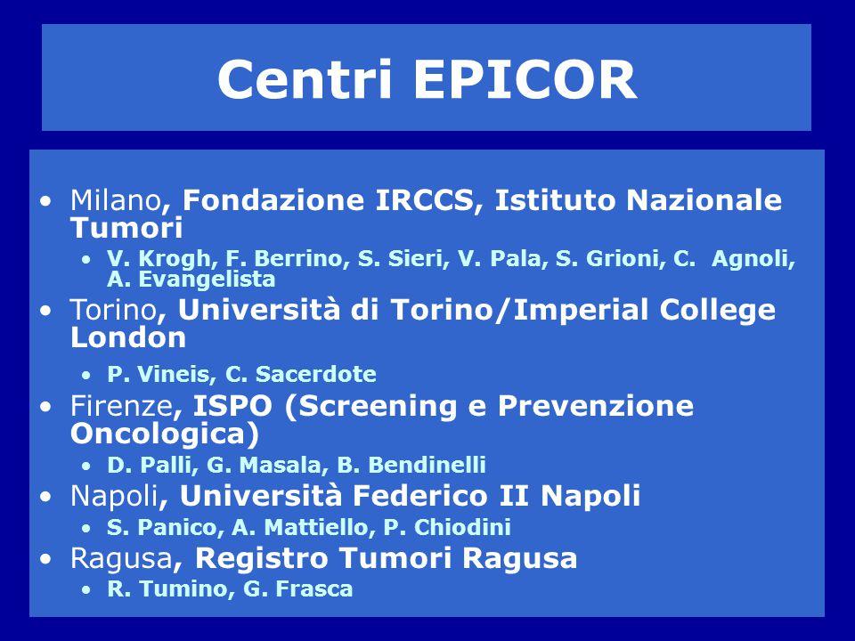 Centri EPICOR Milano, Fondazione IRCCS, Istituto Nazionale Tumori V.
