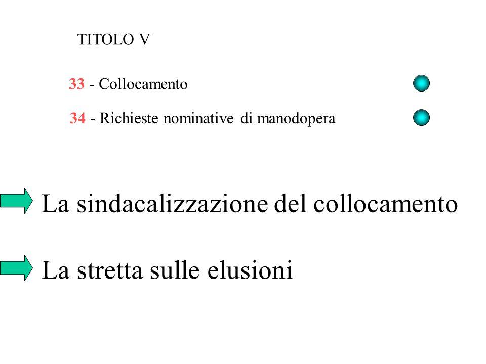 33 - Collocamento 34 - Richieste nominative di manodopera TITOLO V La sindacalizzazione del collocamento La stretta sulle elusioni