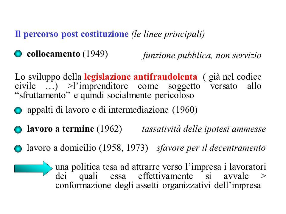 appalti di lavoro e di intermediazione (1960) lavoro a domicilio (1958, 1973) collocamento (1949) Il percorso post costituzione (le linee principali)
