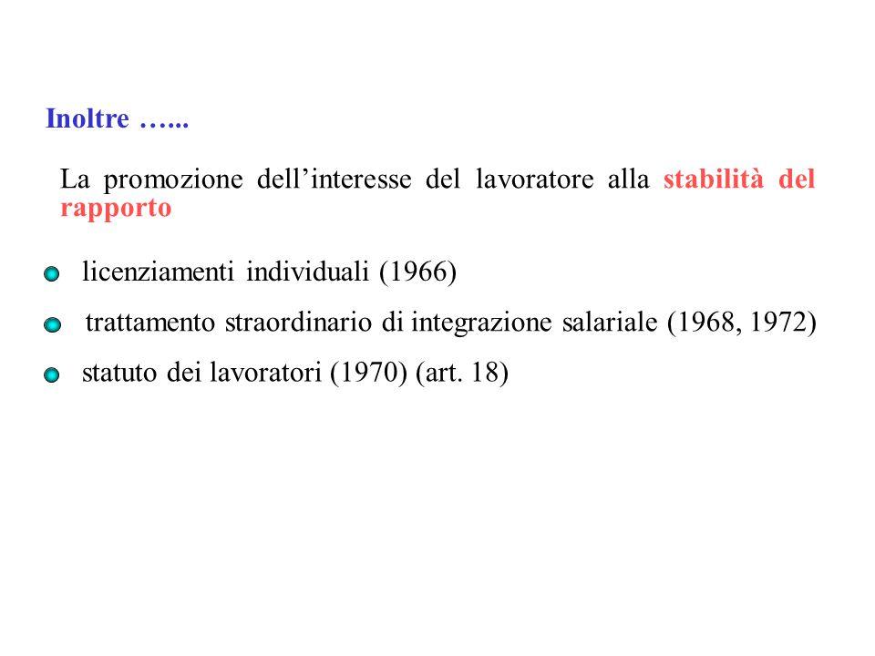 Inoltre …... licenziamenti individuali (1966) statuto dei lavoratori (1970) (art. 18) trattamento straordinario di integrazione salariale (1968, 1972)