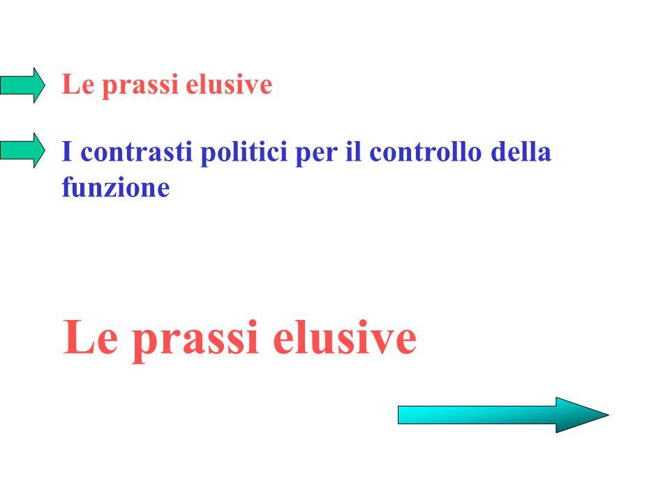 Le prassi elusive I contrasti politici per il controllo della funzione Le prassi elusive