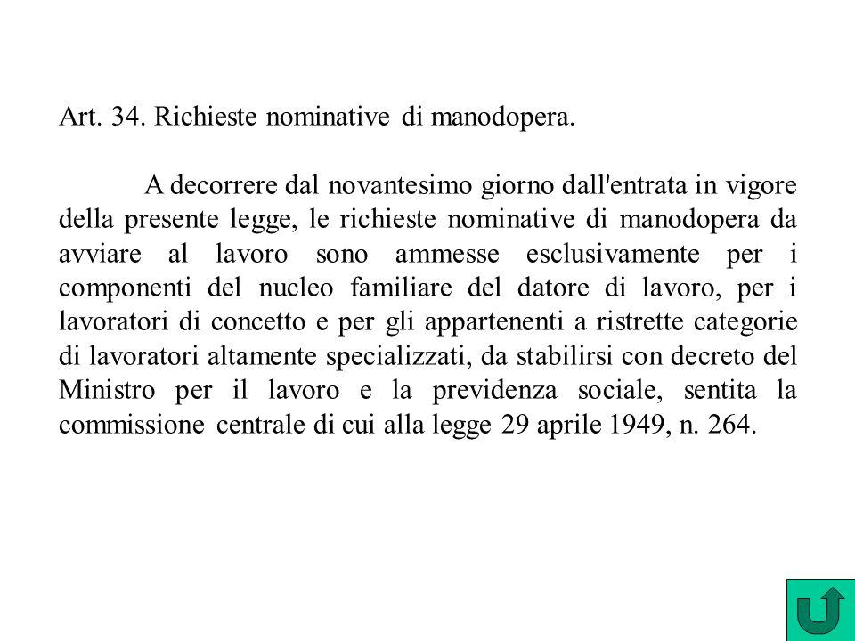 Art. 34. Richieste nominative di manodopera.