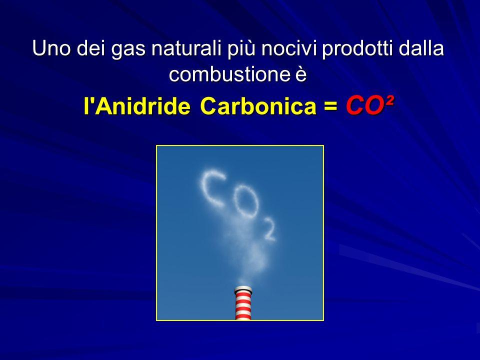 Uno dei gas naturali più nocivi prodotti dalla combustione è l'Anidride Carbonica = CO²
