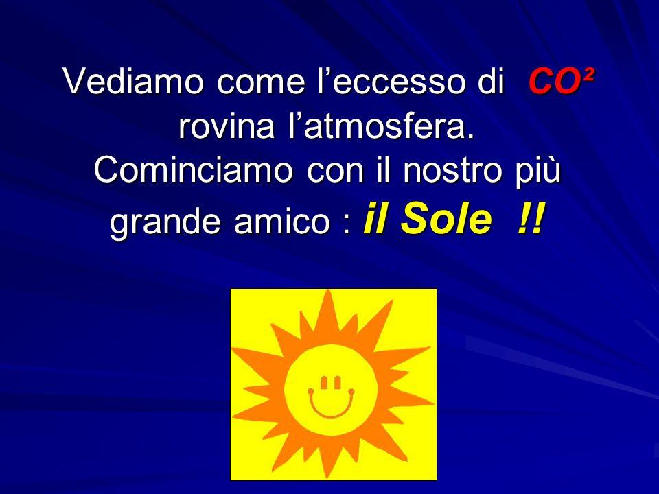 Vediamo come l'eccesso di CO² rovina l'atmosfera. Cominciamo con il nostro più grande amico : il Sole !!