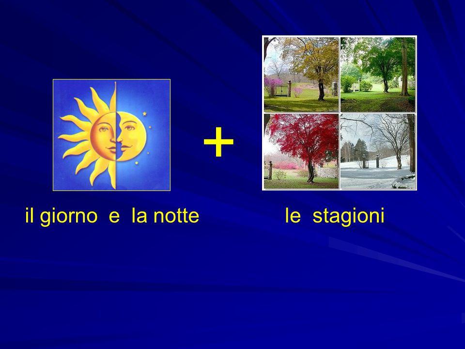 il giorno e la nottele stagioni +