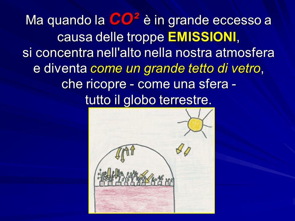 Ma quando la CO² è in grande eccesso a causa delle troppe EMISSIONI, si concentra nell'alto nella nostra atmosfera e diventa come un grande tetto di v