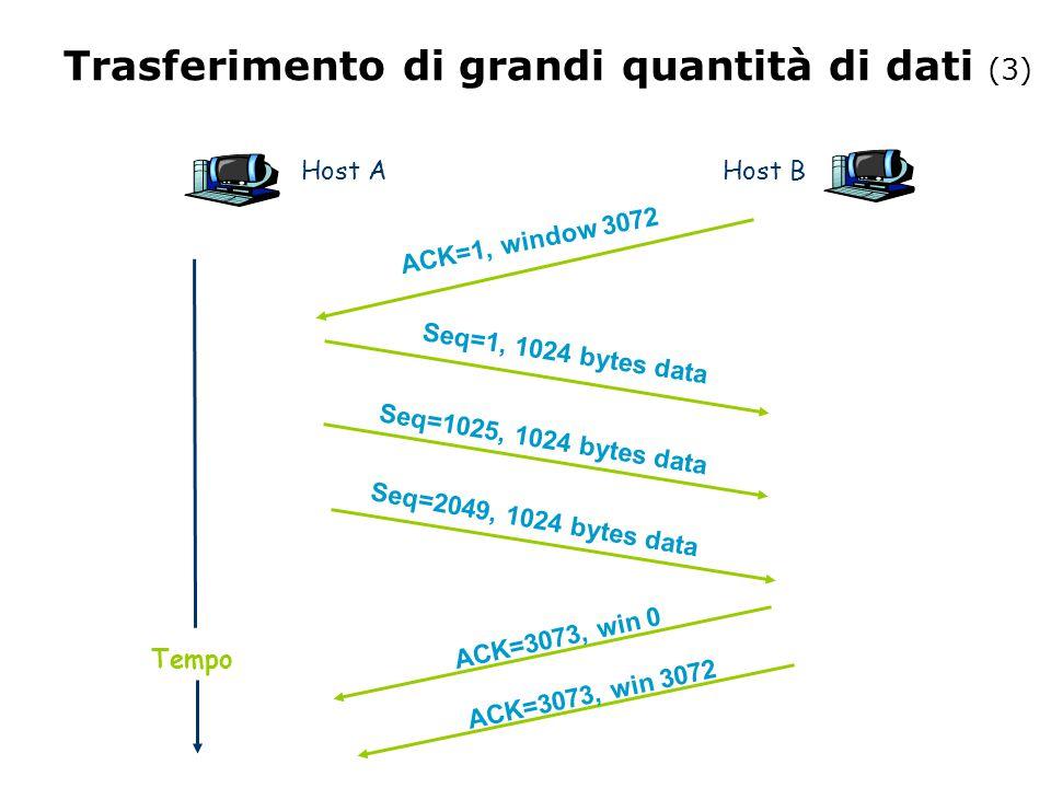 Trasferimento di grandi quantità di dati (3) Host A Host B Seq=1, 1024 bytes data ACK=3073, win 0 Seq=1025, 1024 bytes data Seq=2049, 1024 bytes data