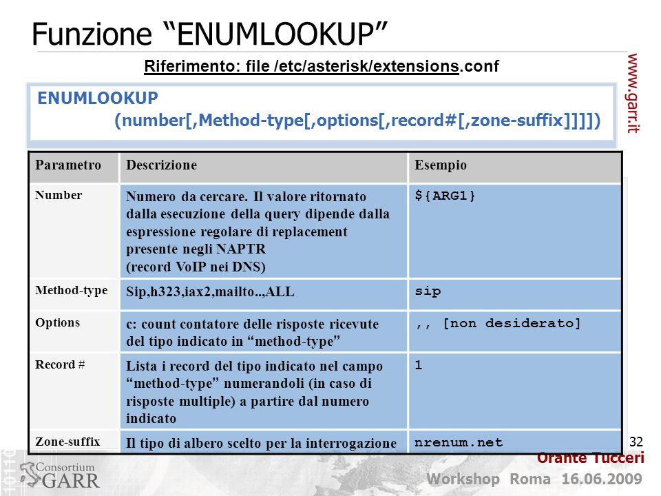 """32 Workshop Roma 16.06.2009 Orante Tucceri Funzione """"ENUMLOOKUP"""" ParametroDescrizioneEsempio Number Numero da cercare. Il valore ritornato dalla esecu"""
