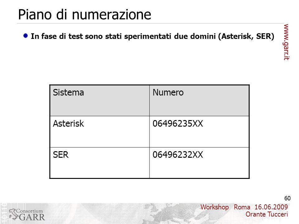 Orante Tucceri Workshop Roma 16.06.2009 60 Piano di numerazione In fase di test sono stati sperimentati due domini (Asterisk, SER) SistemaNumero Asterisk06496235XX SER06496232XX