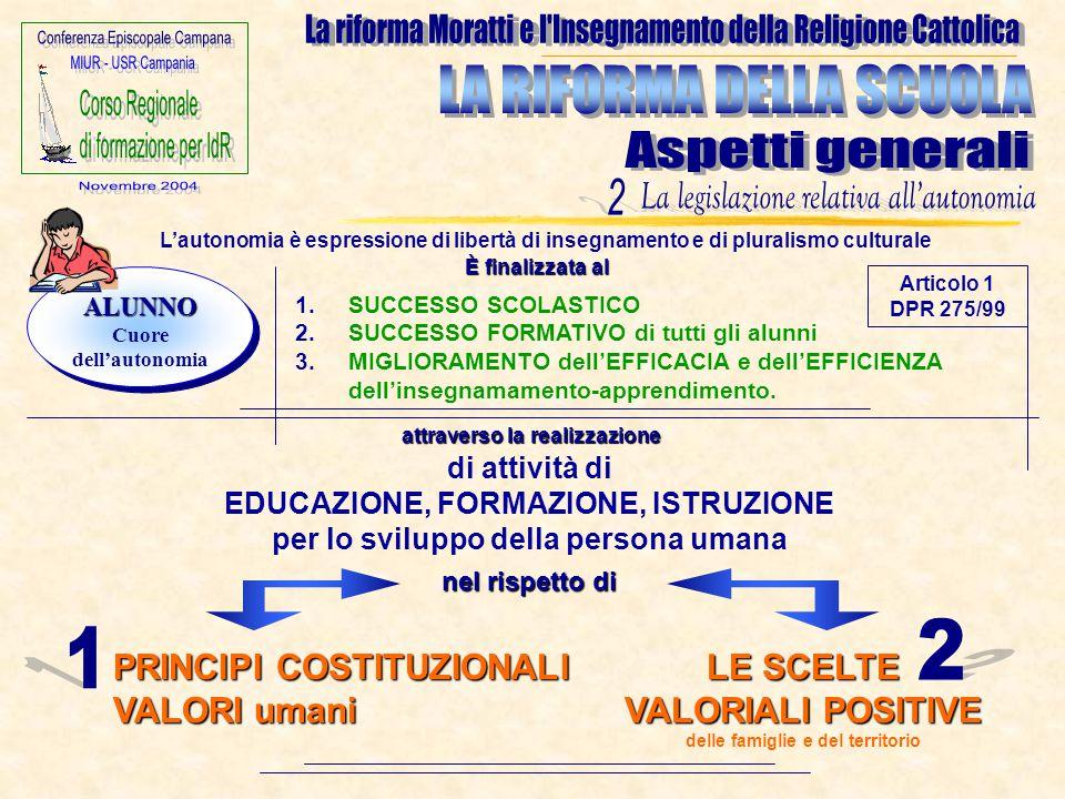 L'autonomia è espressione di libertà di insegnamento e di pluralismo culturale di attività di EDUCAZIONE, FORMAZIONE, ISTRUZIONE per lo sviluppo della
