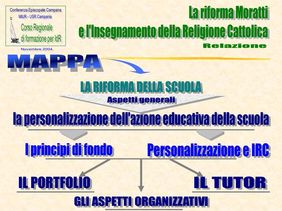 PUNTI FOCALI Tenere il tutto organizzativo in base ad una progettualità forte unitaria di scuola (quota fissa/quota opzionale) Abbattere i vincoli rigidi e utilizzare la flessibilità funzionalmente al progetto della scuola e alla didattica