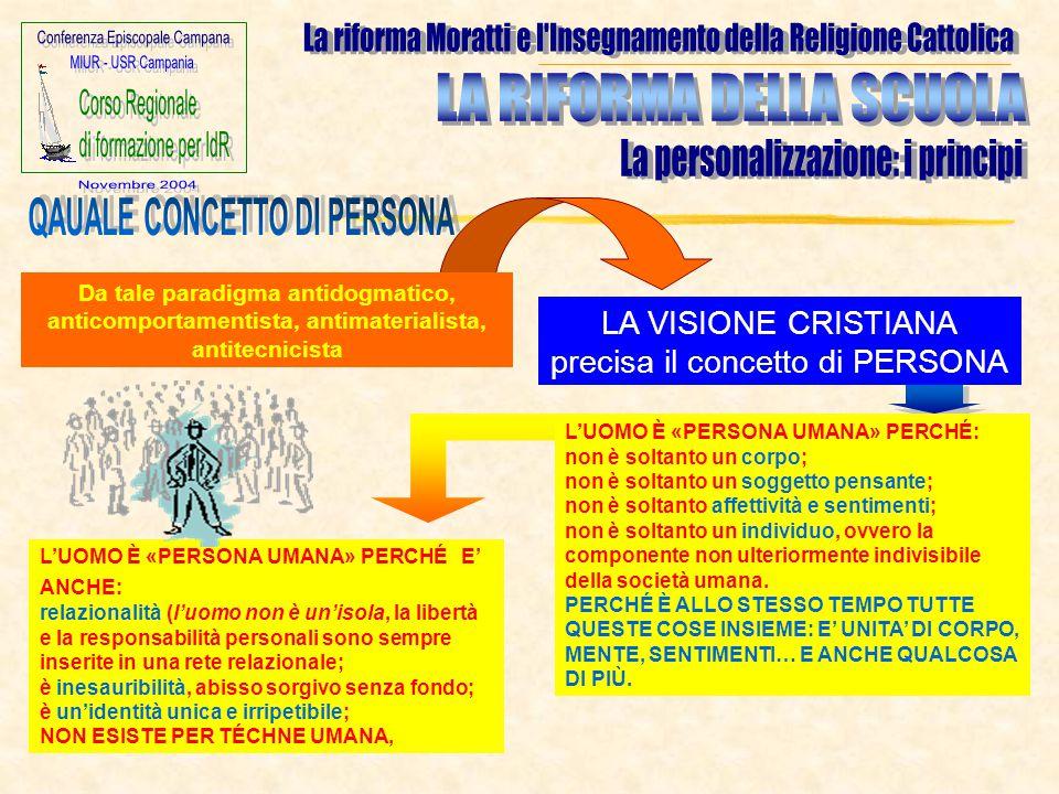 LA VISIONE CRISTIANA precisa il concetto di PERSONA L'UOMO È «PERSONA UMANA» PERCHÉ E' ANCHE: relazionalità (l'uomo non è un'isola, la libertà e la re