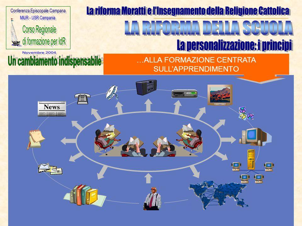 DALLA FORMAZIONE CENTRATA SULL'INSEGNAMENTO …ALLA FORMAZIONE CENTRATA SULL'APPRENDIMENTO