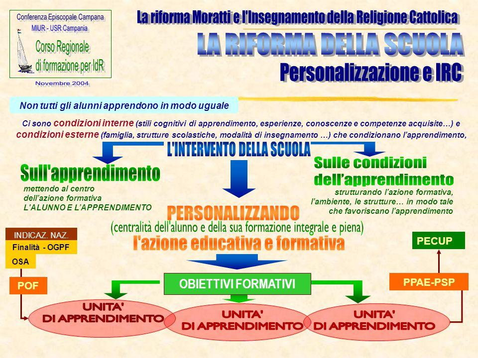 Ci sono condizioni interne (stili cognitivi di apprendimento, esperienze, conoscenze e competenze acquisite…) e condizioni esterne (famiglia, struttur