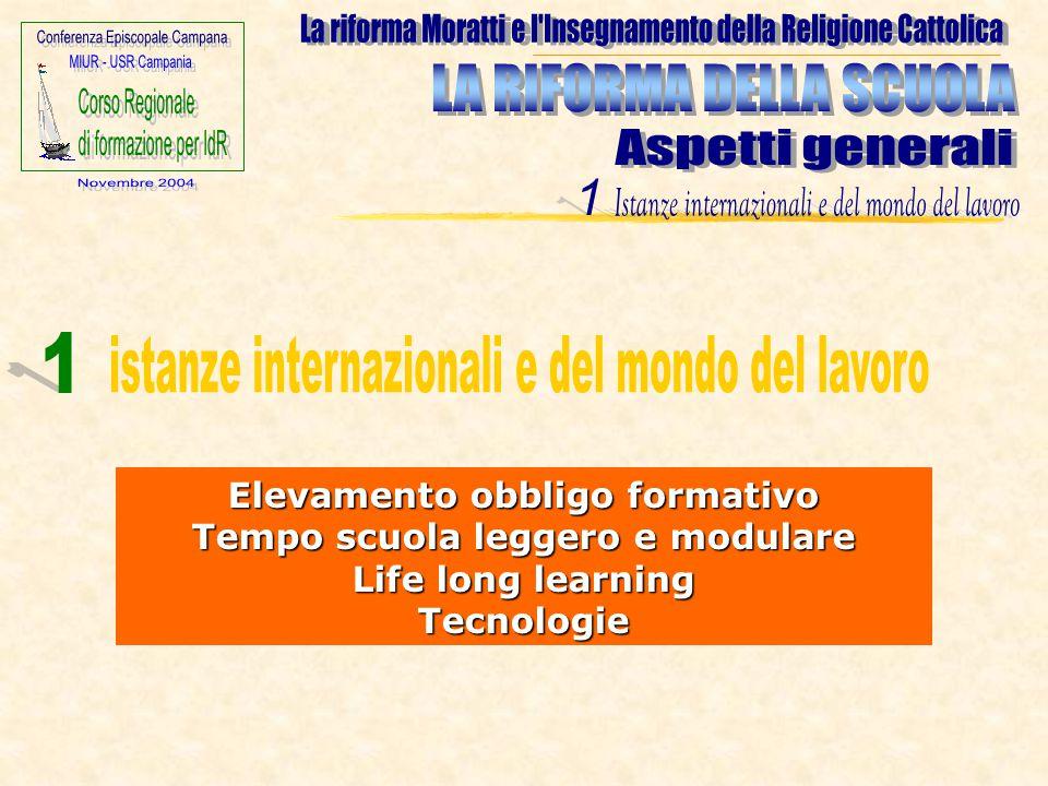 Elevamento obbligo formativo Tempo scuola leggero e modulare Life long learning Tecnologie