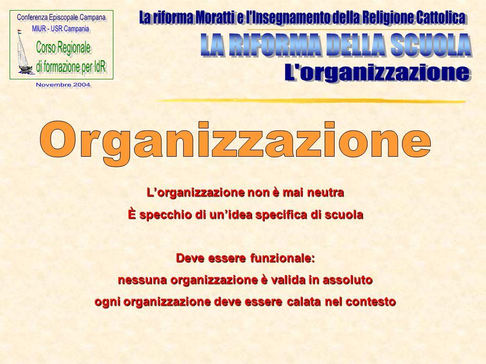 L'organizzazione non è mai neutra È specchio di un'idea specifica di scuola Deve essere funzionale: nessuna organizzazione è valida in assoluto ogni o
