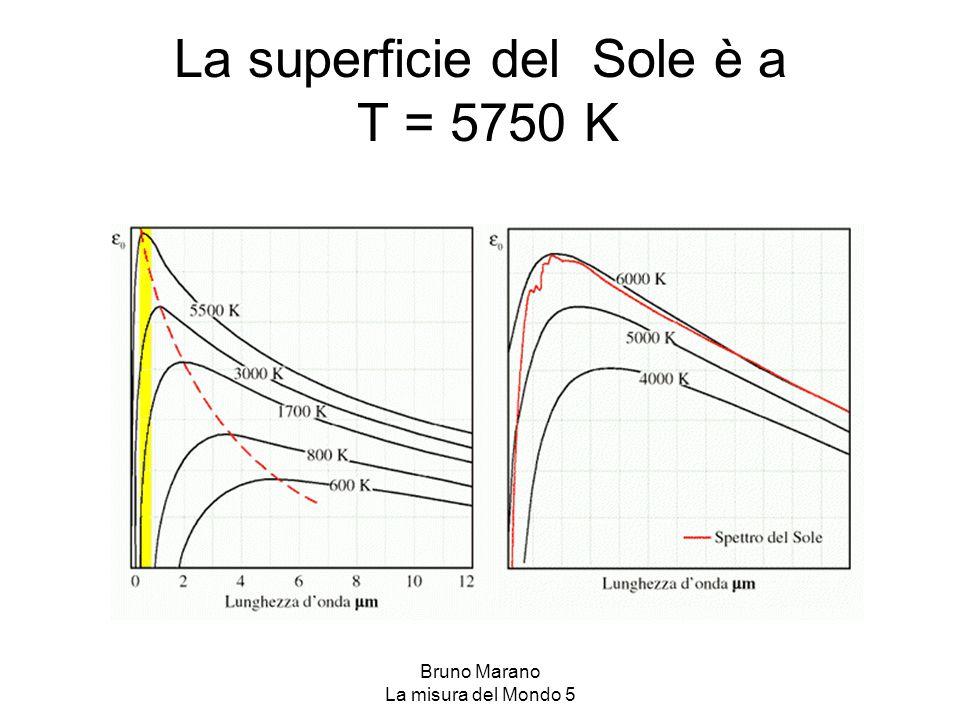 Bruno Marano La misura del Mondo 5 La superficie del Sole è a T = 5750 K