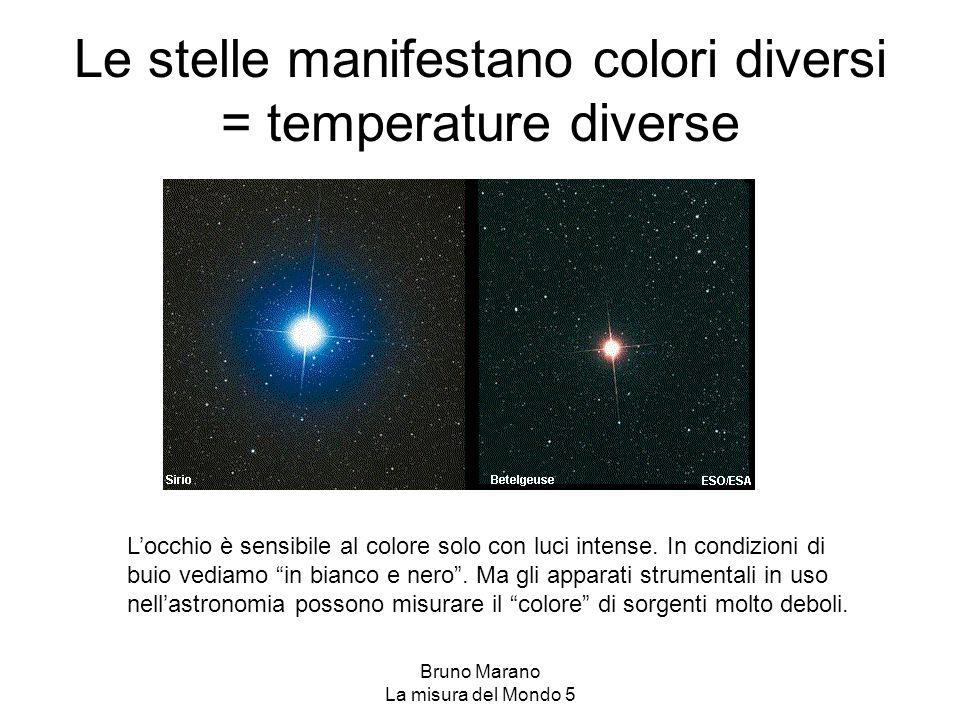 Bruno Marano La misura del Mondo 5 Le stelle manifestano colori diversi = temperature diverse L'occhio è sensibile al colore solo con luci intense. In