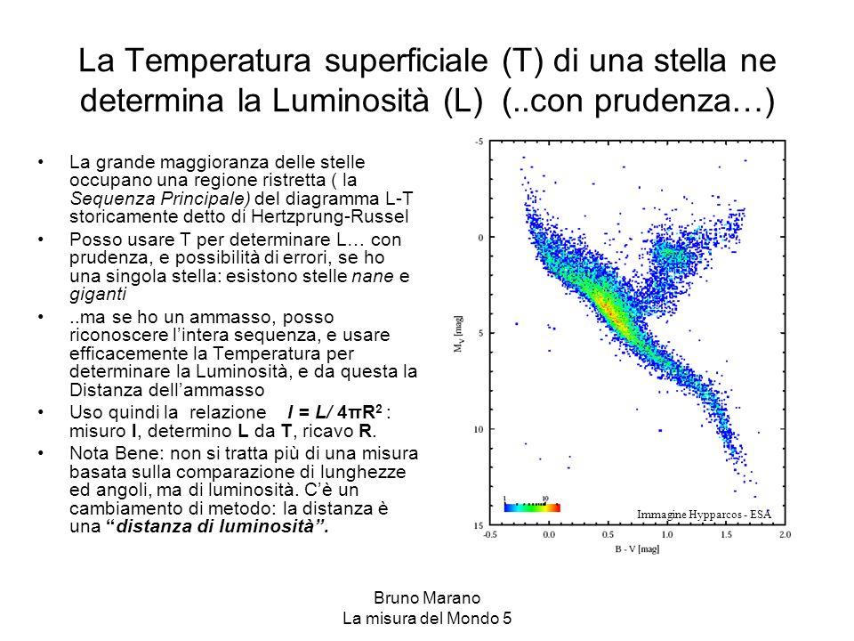 Bruno Marano La misura del Mondo 5 La Temperatura superficiale (T) di una stella ne determina la Luminosità (L) (..con prudenza…) La grande maggioranz