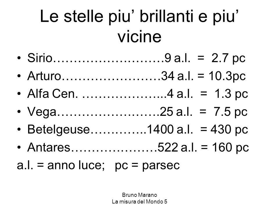 Bruno Marano La misura del Mondo 5 Le stelle piu' brillanti e piu' vicine Sirio………………………9 a.l. = 2.7 pc Arturo……………………34 a.l. = 10.3pc Alfa Cen. ……………