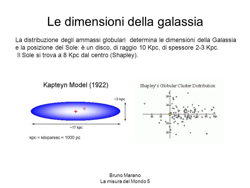 Bruno Marano La misura del Mondo 5 Le dimensioni della galassia La distribuzione degli ammassi globulari determina le dimensioni della Galassia e la p