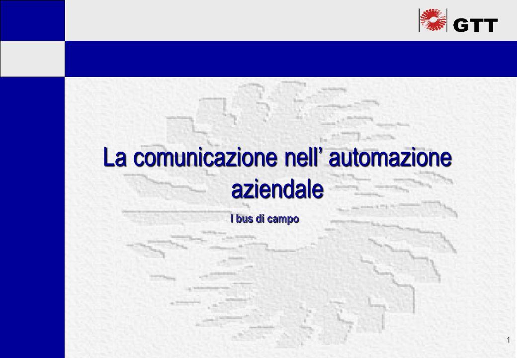 Mastertitelformat bearbeiten Dateiname/Verfas- ser Mastertitelformat bearbeiten 1 La comunicazione nell' automazione aziendale I bus di campo