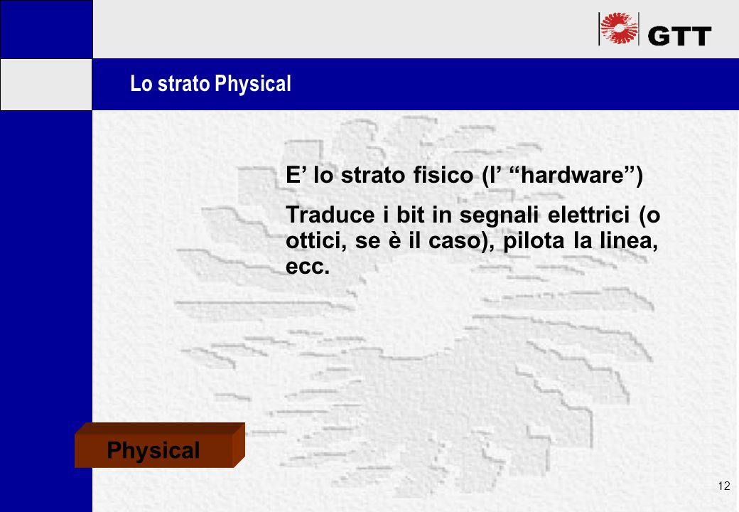 Mastertitelformat bearbeiten 12 Lo strato Physical E' lo strato fisico (l' hardware ) Traduce i bit in segnali elettrici (o ottici, se è il caso), pilota la linea, ecc.