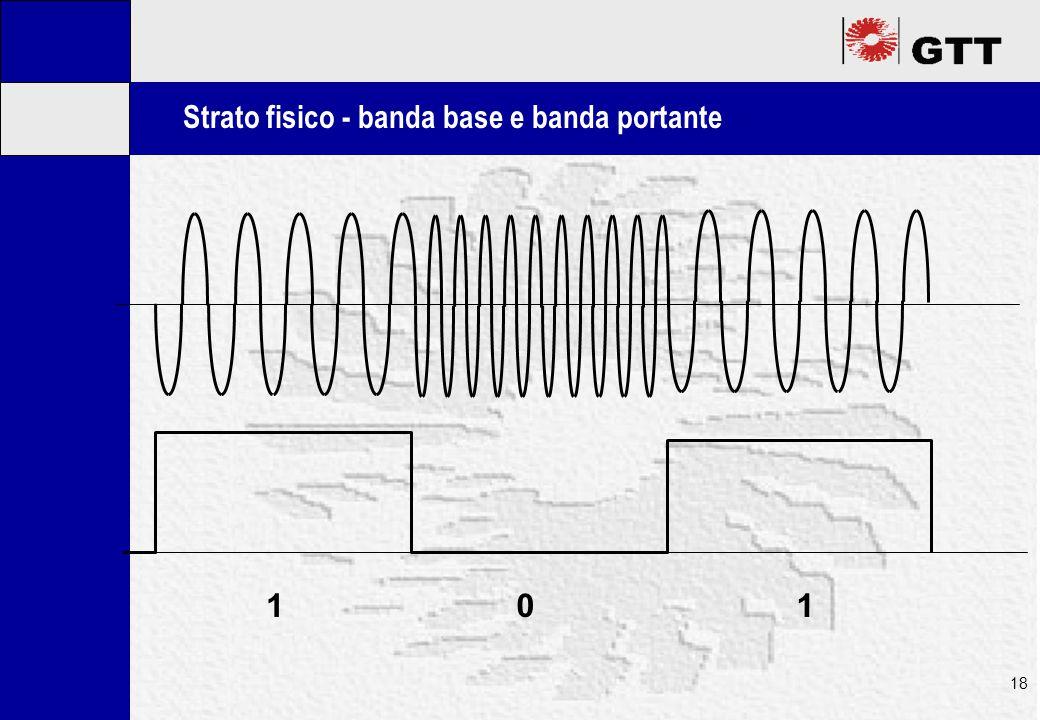 Mastertitelformat bearbeiten 18 Strato fisico - banda base e banda portante 110