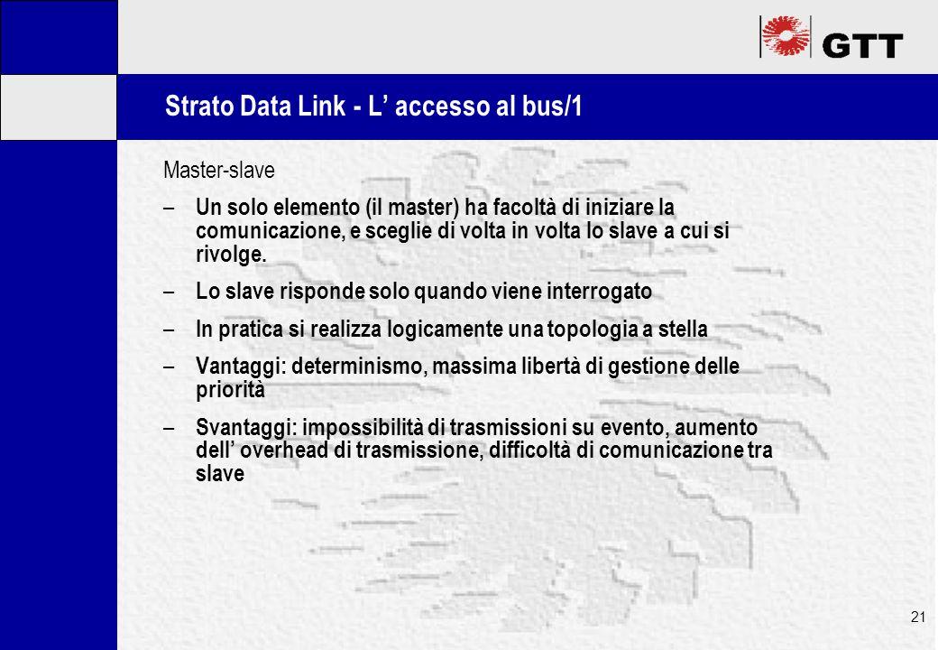 Mastertitelformat bearbeiten 21 Strato Data Link - L' accesso al bus/1 Master-slave – Un solo elemento (il master) ha facoltà di iniziare la comunicazione, e sceglie di volta in volta lo slave a cui si rivolge.